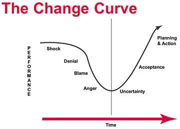 change curve diagram rapaport magazine - a new world 230v single phase rotation change wiring diagram